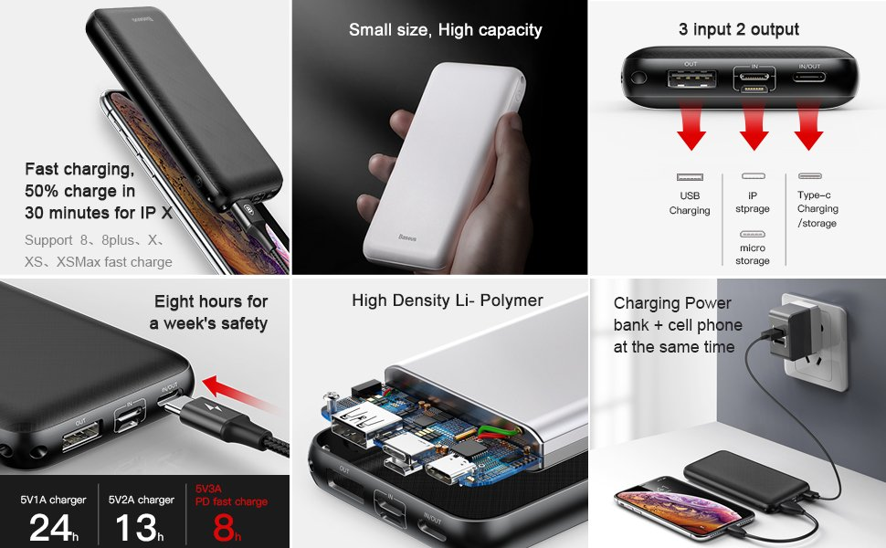 Baseus Mini Q PD Quick Charge Power Bank 20000mAh 4