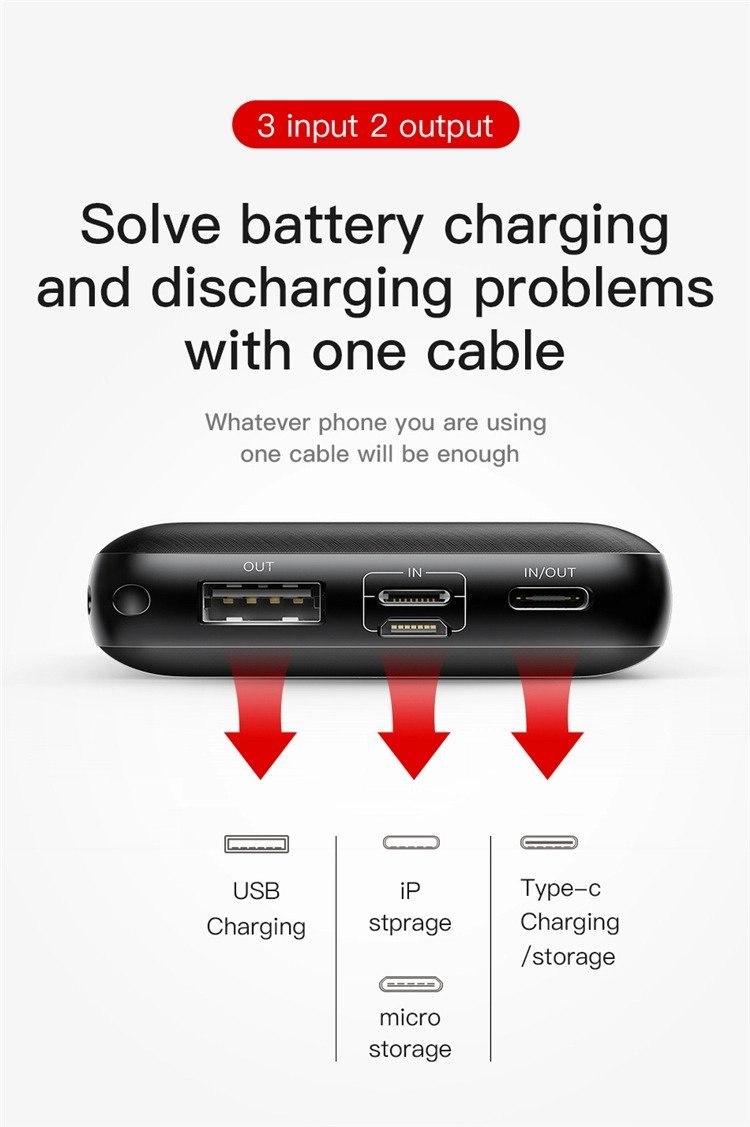 Baseus Mini Q PD Quick Charge Power Bank 20000mAh 5